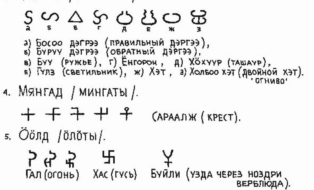 Н.В.Экэев: Ойрдууд болон Алтайчуудын  язгуур соёл, харилцан уялдаа хийгээд давхцал - II