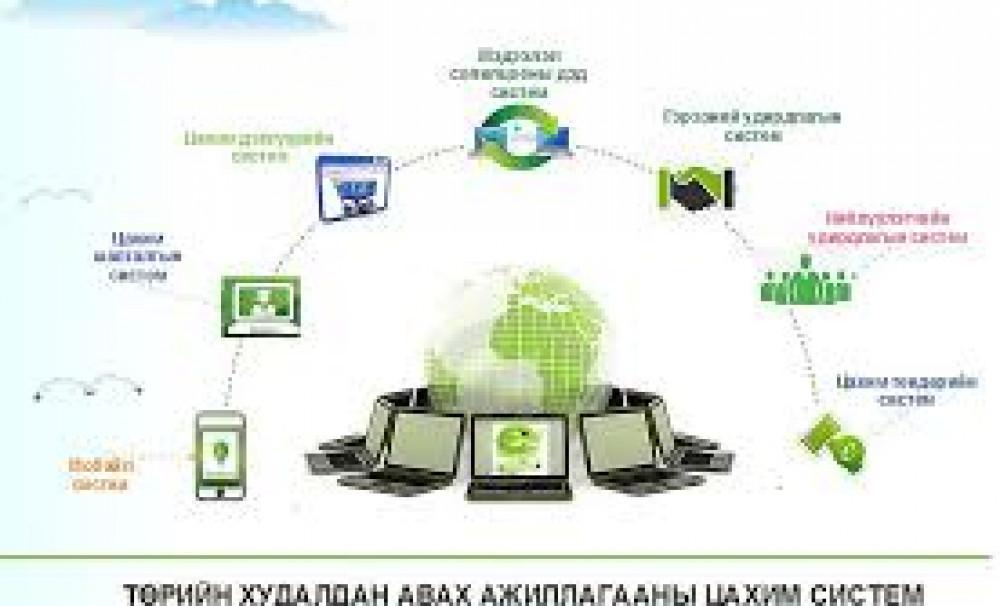 Ховд аймгийн Дуут сумын 2021 оны ХАА-ны төлөвлөгөө